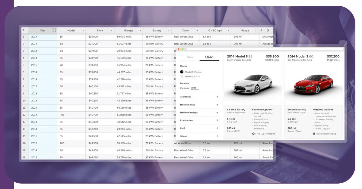which-are-the-data-fields-scraped-from-used-car-websites