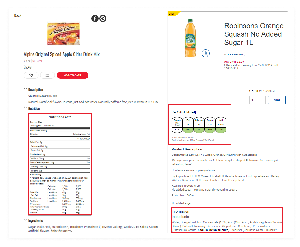 Product Nutrition Data Scraping